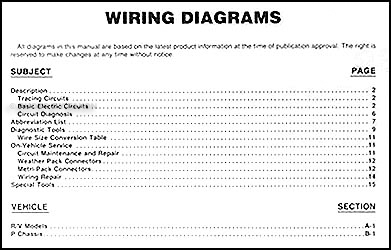 1989 chevy suburban, k5 blazer, r v pickup wiring diagram original E39 Starter Wiring Diagram table of contents page