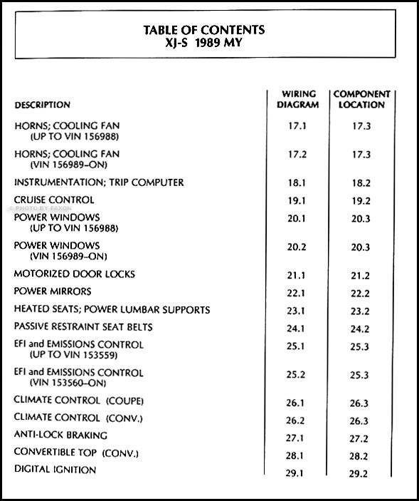 1989 Jaguar Xj6 Wiring Diagram Manual Guide \u2022rhafriquetopnews: 1986 Jaguar Xjs Relay Locations At Gmaili.net