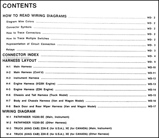 1989 nissan truck and pathfinder wiring diagram manual original � table of  contents