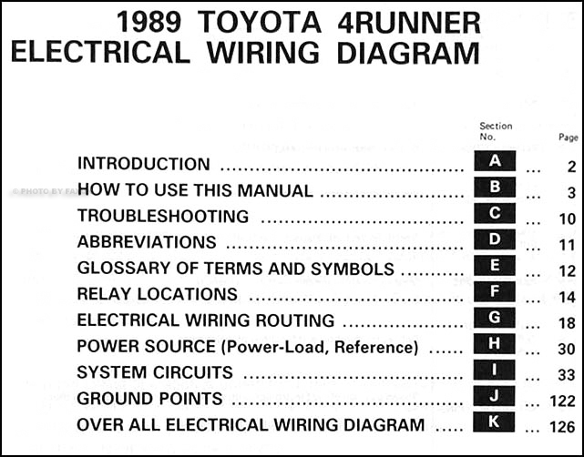 1989 toyota 4runner wiring diagram manual original 1995 Toyota 4Runner at 1993 Toyota 4 Runner Wiring Diagrams
