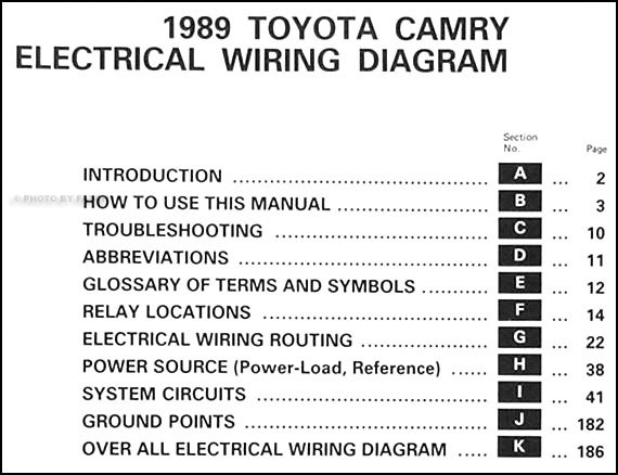 1989 toyota camry wiring diagram enthusiast wiring diagrams u2022 rh rasalibre co 1990 Toyota Camry Wiring Diagram Color 1998 Toyota Camry Wiring Diagram Manual