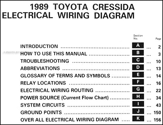 1989 toyota wiring diagram wiring diagrams favorites 91 cressida wiring diagram wiring diagram centre 1989 toyota camry wiring diagram 1989 toyota cressida wiring