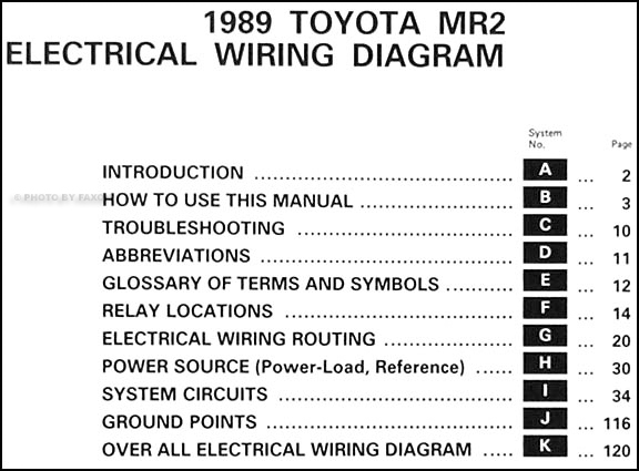Swell Toyota Mr2 Wiring Diagram Wiring Diagram Wiring Digital Resources Indicompassionincorg