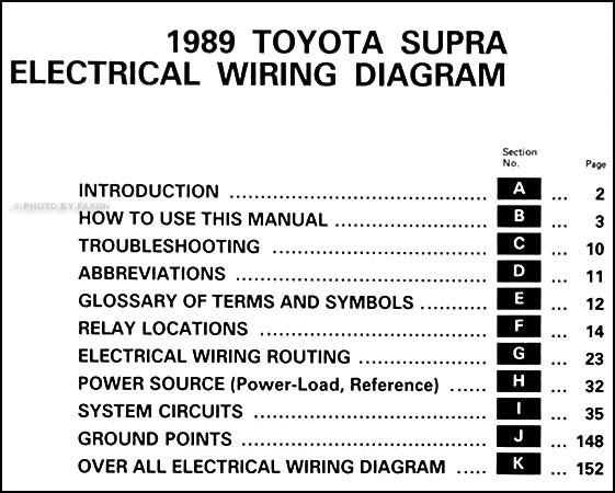 1989 toyota supra wiring diagram manual original1989 toyota supra wiring diagram manual original · table of contents