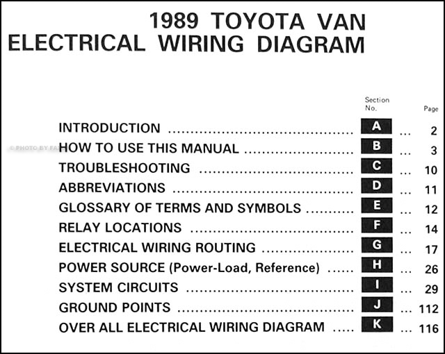 1989 Toyota Van Engine Diagram Exle Electrical Wiring U2022 Rh Huntervalleyhotels Co: Toyota Van Wagon Fuse Box At Sewuka.co
