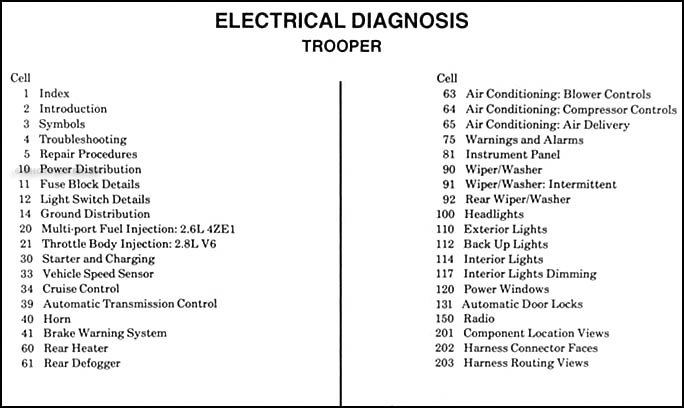 Table Of Contents: 1993 Isuzu Trooper Wiring Diagram At Hrqsolutions.co