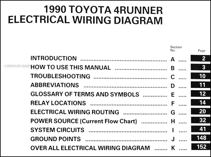 1990 toyota 4runner wiring diagram manual original Toyota 4Runner Diagrams 1990 toyota 4runner wiring diagram manual original � table of contents page