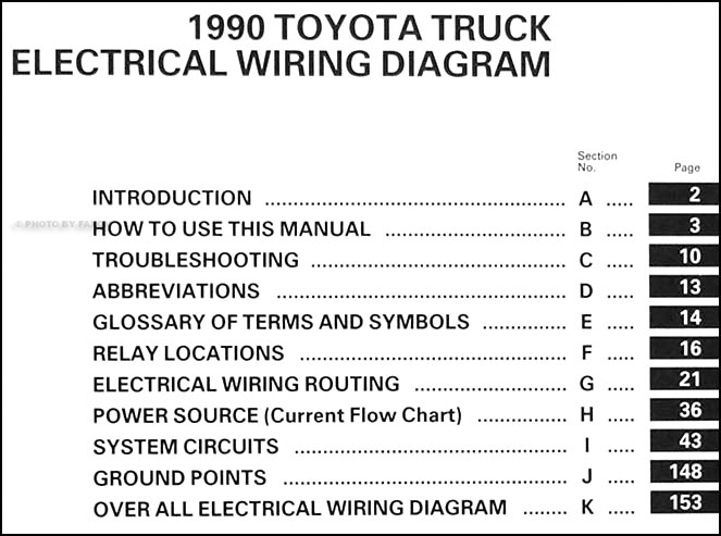 1990 toyota pickup truck wiring diagram manual original 87 Toyota Pickup Wiring Diagram