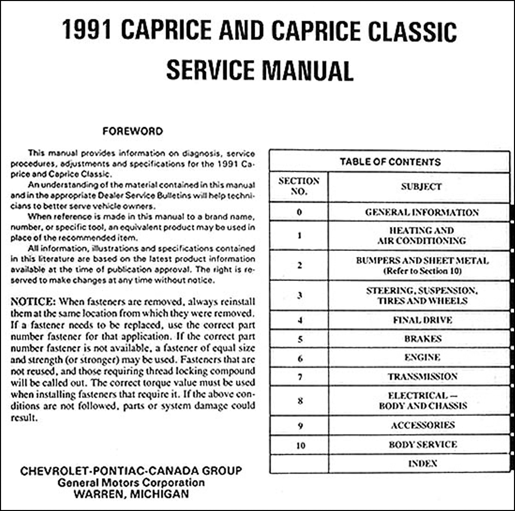 1991 Chevy Caprice Wiring Diagram Schematic Diagrams 91 Chevrolet Fuse In Owners Manual Library Of 1989 Impala