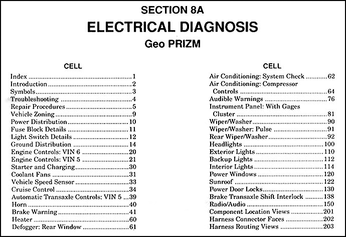 1990 geo prizm fuse box wiring diagram forward