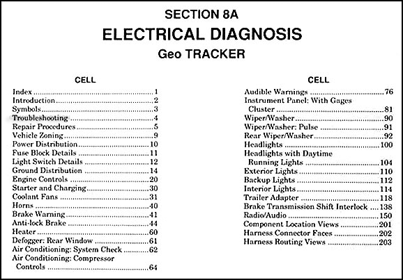 geo tracker wiring harness box wiring diagram 1996 Chevy Blazer Electrical Diagram 1996 geo tracker wire diagram wiring diagram camo geo tracker geo tracker wiring harness