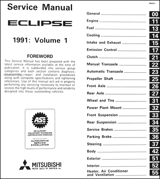 1995 Eclipse Wiring Diagram
