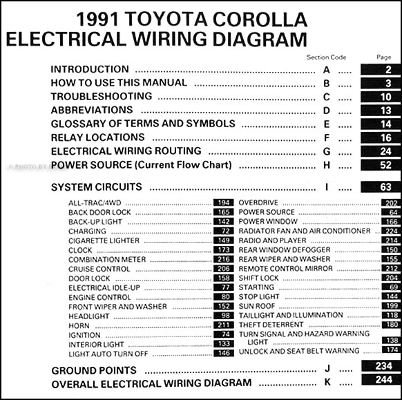 1991 Toyota Corolla Wiring Diagram Manual Originalrhfaxonautoliterature: Toyota Corolla Wiring Diagram At Gmaili.net