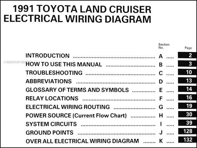 1991 toyota land cruiser wiring diagram manual original � table of contents
