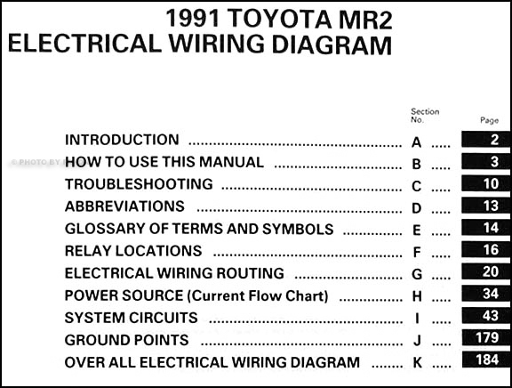 1991 toyota mr2 wiring diagram manual original rh faxonautoliterature com