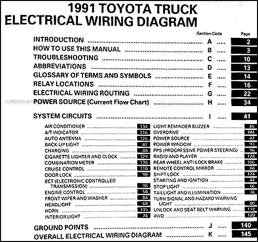 1991ToyotaTruckETM TOC 1991 toyota pickup truck wiring diagram manual