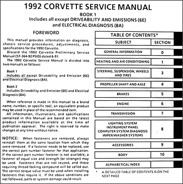 1992 corvette wiring diagram wiring diagram database LS1 Wiring Schematic
