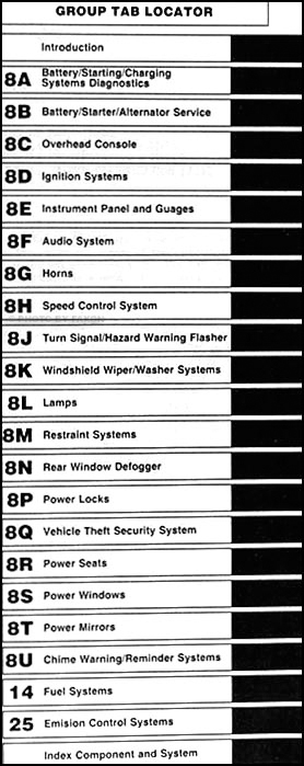 1992 Fwd Repair Shop Manual Chrysler Lebaron New Yorker Imperial. Table Of Contents Page 2. Wiring. 1992 Lebaron Wiring Diagram At Scoala.co