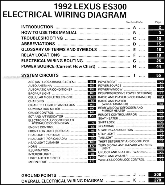 1992 lexus es 300 wiring diagram - wiring diagrams time-mass -  time-mass.massimocariello.it  massimocariello.it