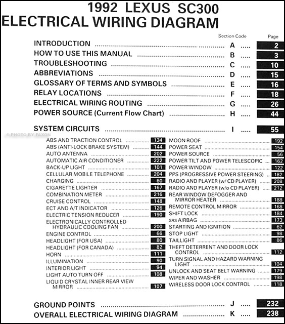 1992 Lexus SC 300 Wiring Diagram Manual Original on 1978 corvette fuse diagram, 1992 corvette headlights, 1992 corvette seats, 1992 corvette starter, 1992 corvette parts, 1992 corvette cooling system, 1992 corvette distributor, 1992 corvette schematics, 1992 corvette rear suspension, 1992 corvette ignition system, 1992 corvette owners manual, 1992 corvette oil filter, 1992 engine diagram, 1992 corvette exhaust, 1992 corvette body, 1992 corvette transmission, 1992 corvette ignition switch, 1992 corvette door, 1992 corvette electrical problems, 1992 corvette horn,