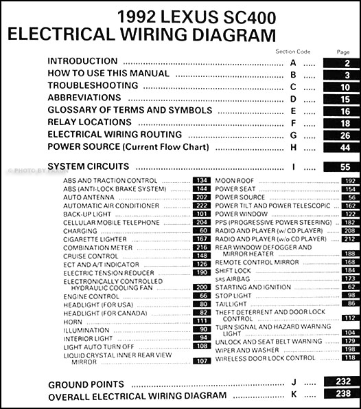 1992 Lexus SC 400 Wiring Diagram Manual Original