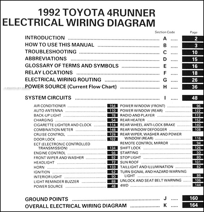 4 Runner Wire Diagram | Wiring Diagram on