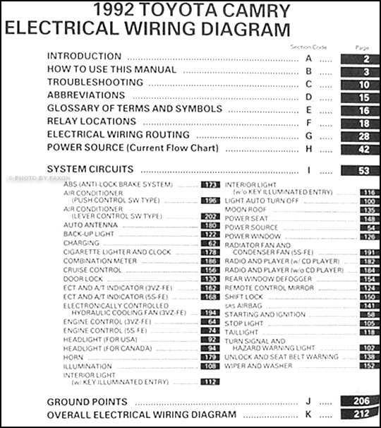 Table Of Contents: Toyota Wiring At Jornalmilenio.com