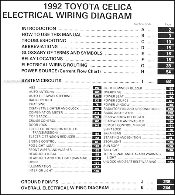 1992 Toyota Celica Wiring Diagram Manual Original on 2001 celica wiring diagram, 2000 celica parts diagram, 2000 celica toyota, 2004 toyota avalon radio diagram, 2000 celica fuse diagram, 2000 celica heater, 2002 celica wiring diagram, toyota matrix radio diagram, 2000 celica tires, 2000 celica antenna, 2003 toyota celica jack diagram, 76 monte carlo headlight wiring diagram, 2001 celica fuse diagram, 2000 celica repair manual, 2000 celica alternator, 2000 celica schematic, 2000 celica belt routing, toyota wiring diagram, 92 celica distributor diagram, 2000 celica engine diagram,