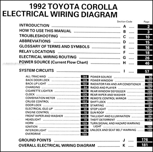 1992 toyota corolla wiring diagram manual original rh faxonautoliterature com stereo wiring diagram for toyota corolla 1992