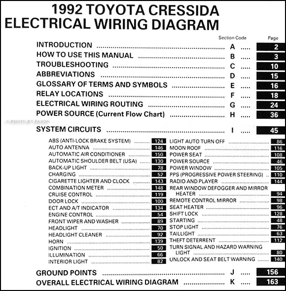 Diagram 1991 Toyota Cressida Wiring Diagram Manual Original Full Version Hd Quality Manual Original Diadiagram2 Discountdellapiastrella It