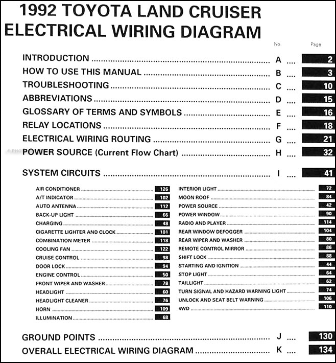 land cruiser door lock wiring diagram 1996 1992 toyota land cruiser wiring diagram manual original  1992 toyota land cruiser wiring diagram
