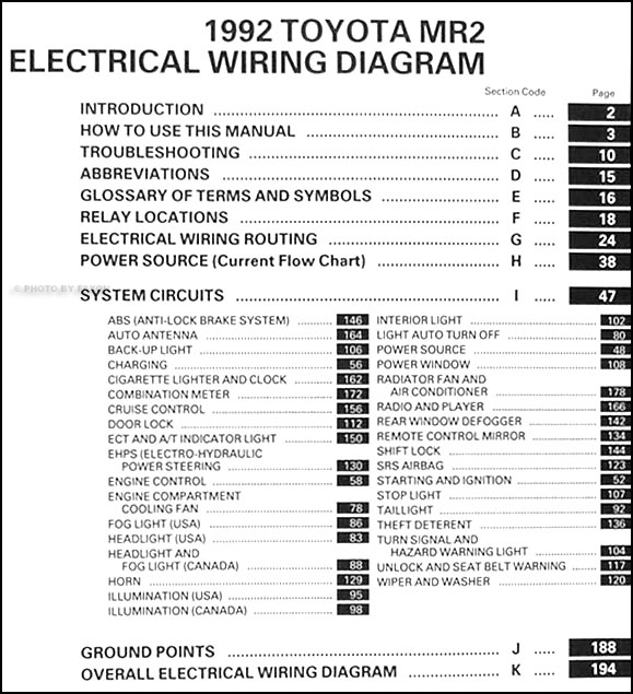 1992 mr2 wiring diagram wiring diagram operations 1992 toyota mr2 wiring diagram manual original 1992 mr2 stereo wiring diagram 1992 mr2 wiring diagram