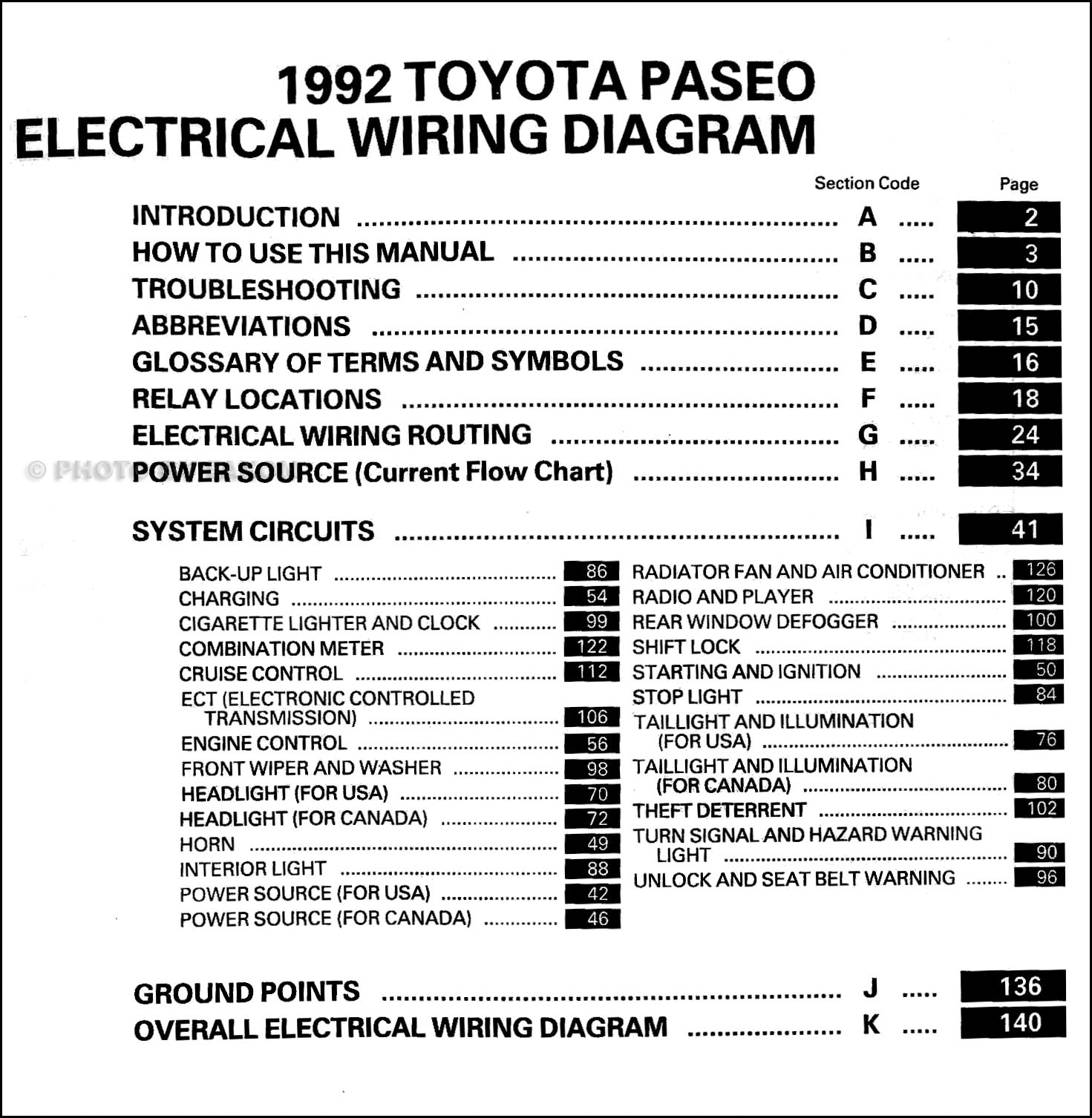 1992 Toyota Paseo Wiring Diagram Manual Original 92 Saturn Fuse Box Table Of Contents