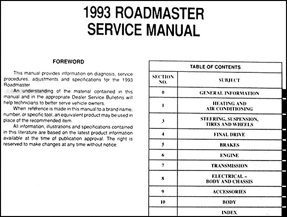 1993 buick roadmaster fuse diagram wiring diagram value 1947 Buick Roadmaster Station Wagon