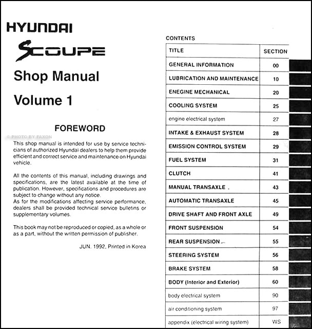 Pleasing Hyundai Scoupe Wiring Diagram Wiring Diagram Wiring 101 Capemaxxcnl