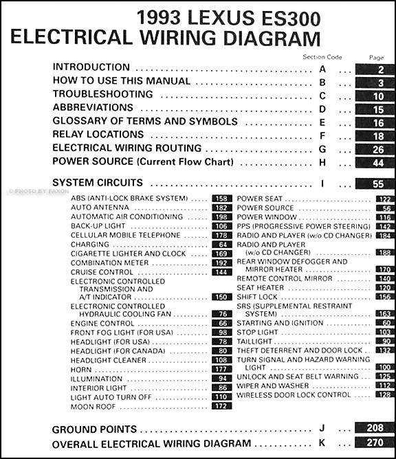 [DIAGRAM_34OR]  93 Lexus Wiring Diagram 2001 lexus gs300 radio wiring diagram 2002 lexus  gs300 radio wiring diagram - path.freeappsforkids.co.uk | Lexus Es300 Stereo Wiring Diagram |  | wiring diagram - Wires