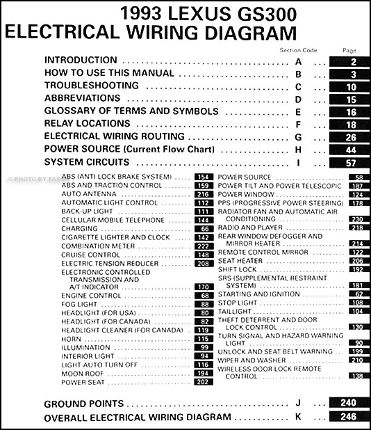 1993 lexus gs 300 wiring diagram manual original rh faxonautoliterature com 1995 Lexus GS300 1995 Lexus GS300