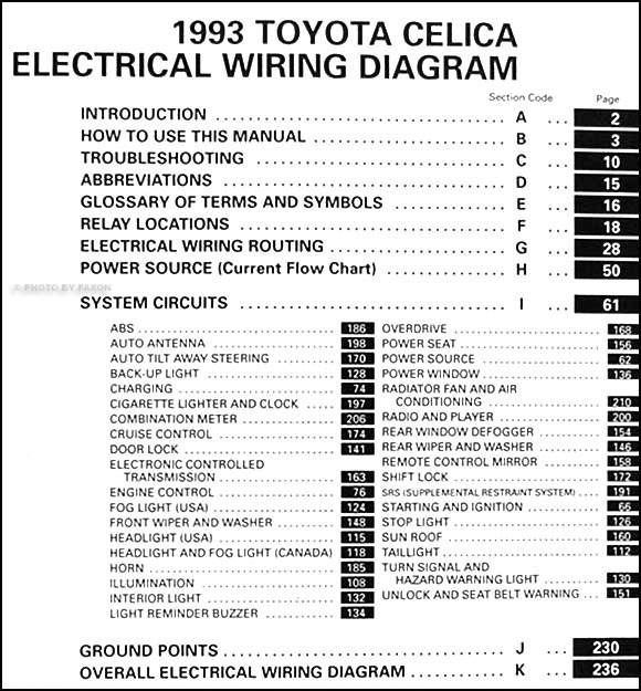 1993 toyota celica wiring diagram manual original1993 toyota celica wiring diagram manual original · table of contents