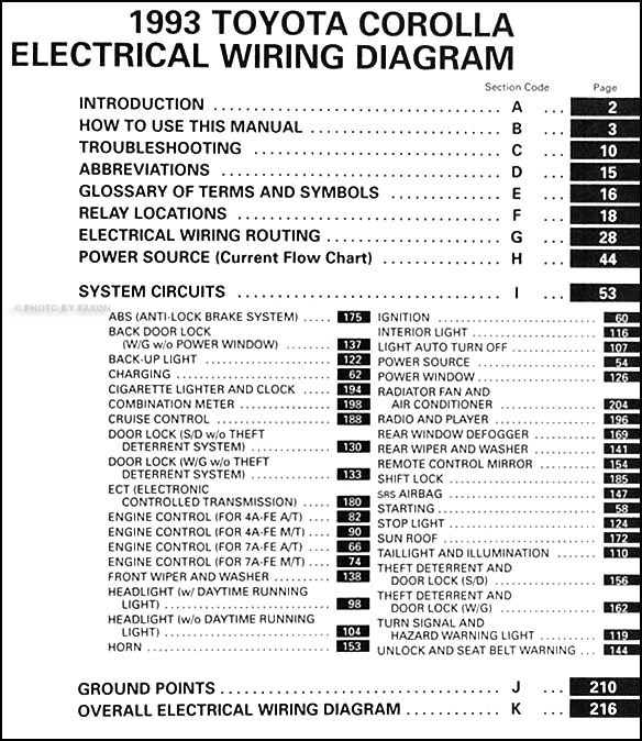 1993 Toyota Corolla Wiring Diagram Manual Originalrhfaxonautoliterature: 1993 Toyota Corolla Wiring Diagram At Gmaili.net