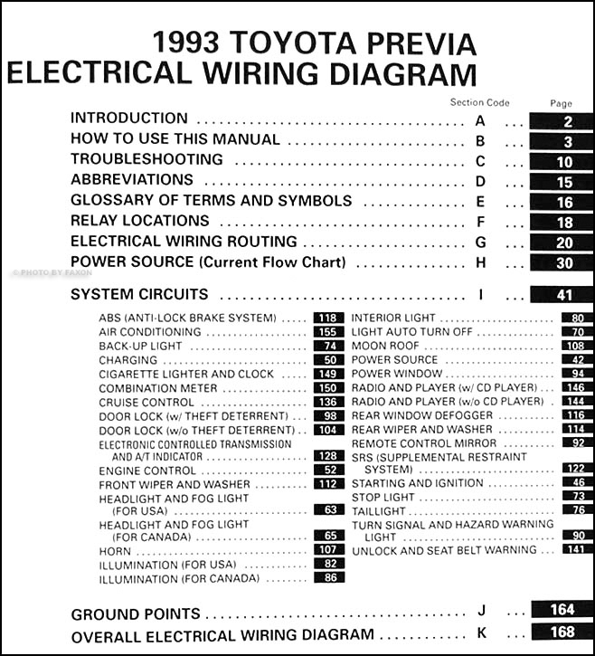 fuse box for 1992 toyota previa wiring diagram 1989 toyota pickup fuse panel diagram fuse box for 1992 toyota previa