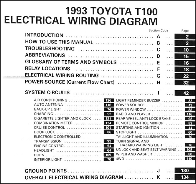 1993ToyotaT100WD TOC 1993 toyota t100 truck wiring diagram manual original