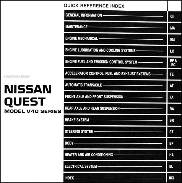 2006 nissan quest fuse diagram wiring diagramnissan quest fuse box best part of wiring diagram