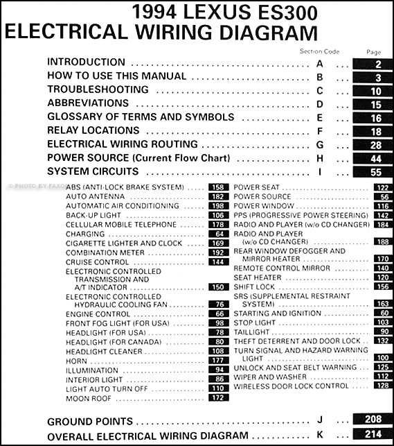 1994 Lexus Es 300 Wiring Diagram Manual Originalrhfaxonautoliterature: Lexus Wiring Diagram At Gmaili.net