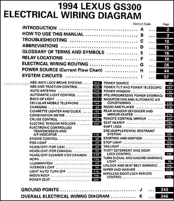 1994 lexus gs 300 wiring diagram manual original rh faxonautoliterature com 94 lexus es300 wiring diagram 1996 Lexus GS300