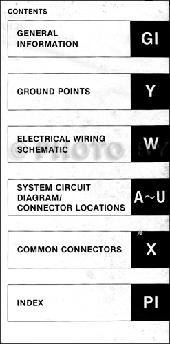 Mazda Wiring Diagram Color Codes