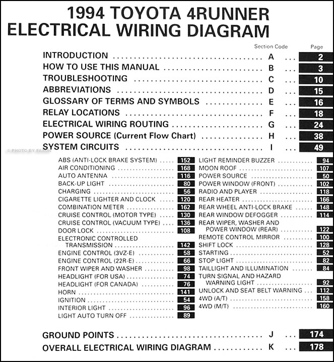 1994Toyota4RunnerWD TOC 4runner wiring diagram detailed schematics diagram