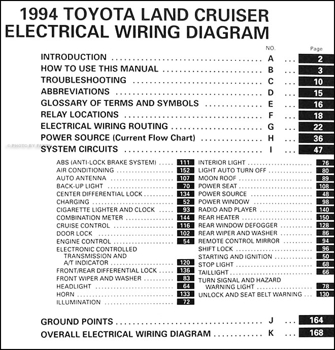 1994 Toyota Land Cruiser Wiring Diagram Manual Original