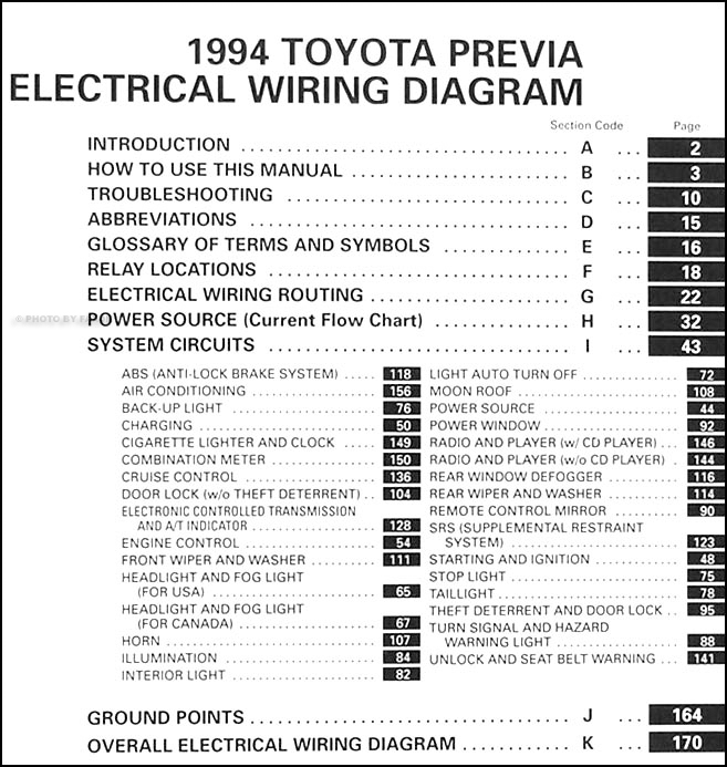 1994 Toyota Previa Dx Wiring Diagram Manual Original
