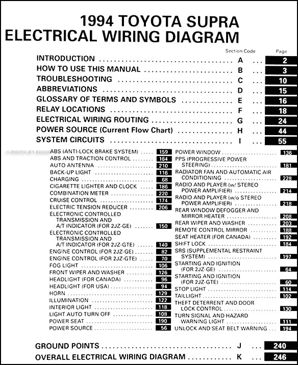Toyota Supra Electrical Wiring Diagram - Find Wiring Diagram •