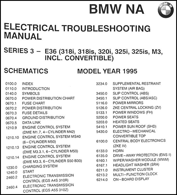 1995 bmw 325i wiring diagram free for you